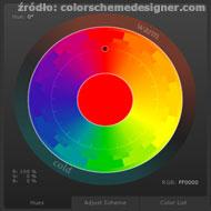 Kolory nastronach internetowych