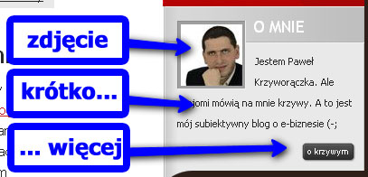 Miejsce na autora bloga