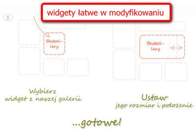 Schemat zmiany wyglądu widgetów w Tradoro.pl