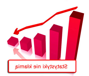 statystyki-sklepy