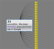 21 powodów, dlaczego MUSISZ pozycjonować się wGoogle