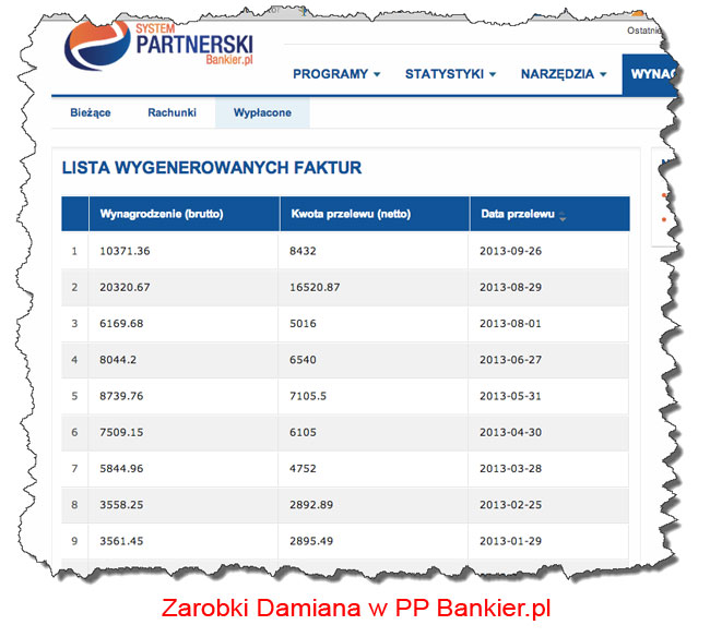 Finansowy program partnerski wBankier.pl