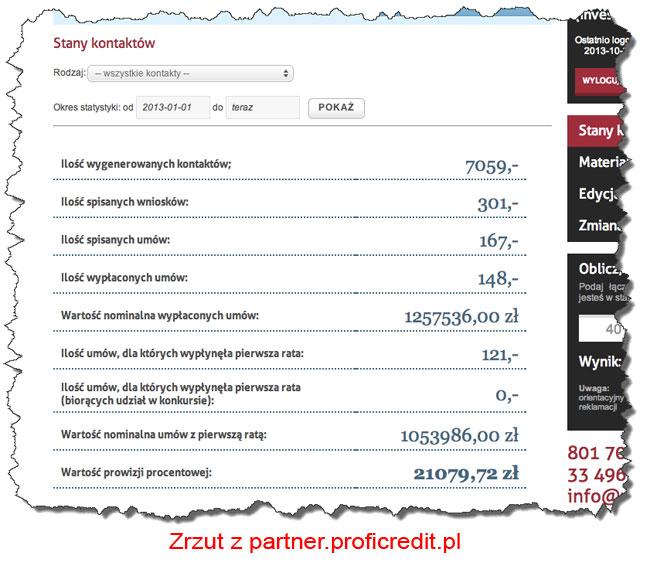 Zarobki wProgramie Partnerskim Proficredit
